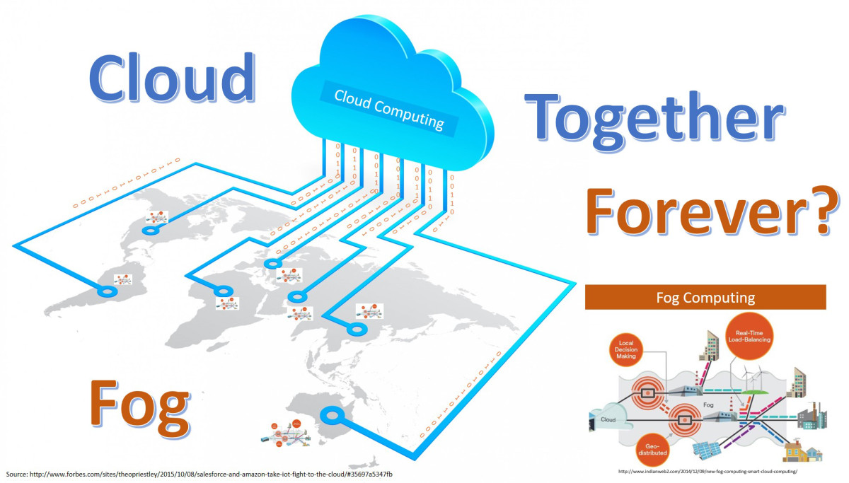 Cloud and Fog computing