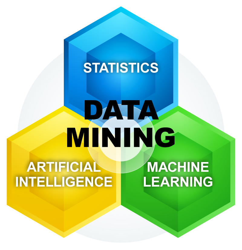 Phd in computer science thesis in data mining