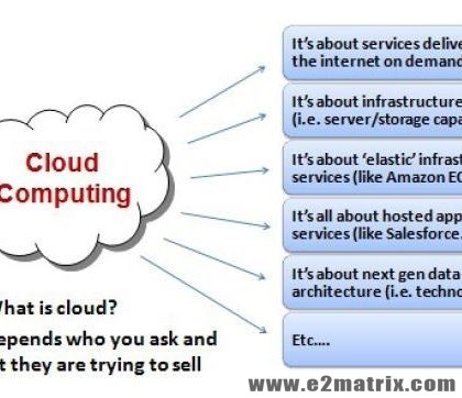 thesis on cloud computing data security