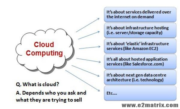 Current Research Topics in Cloud Computing Security