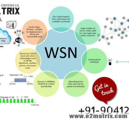 Wireless Sensor Network (WSN) thesis topics help and Research Guidance