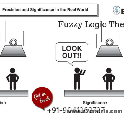 Fuzzy Logic Thesis Help, Research Guidance & Assistance