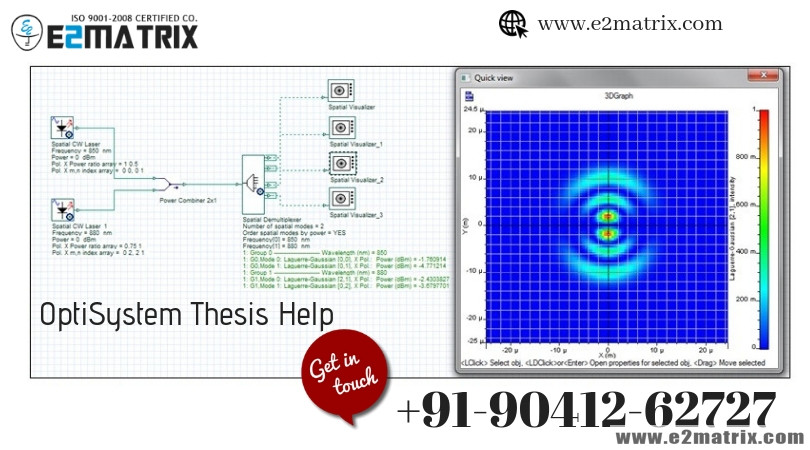 Optisystem Thesis topics help and Implementation