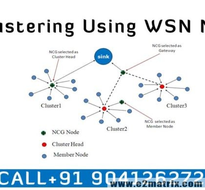 M.Tech and PhD Thesis Help Using Clustering in WSN Wireless Sensor Network NS2