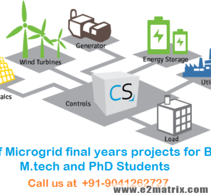 List of Microgrid final years projects for M.tech and PhD students