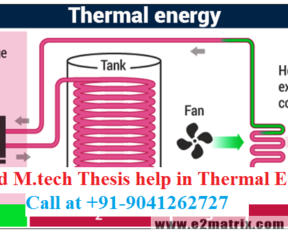 PhD and M.tech Thesis help in Thermal Energy