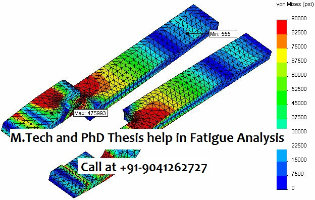 M.Tech and PhD Thesis help in Fatigue Analysis