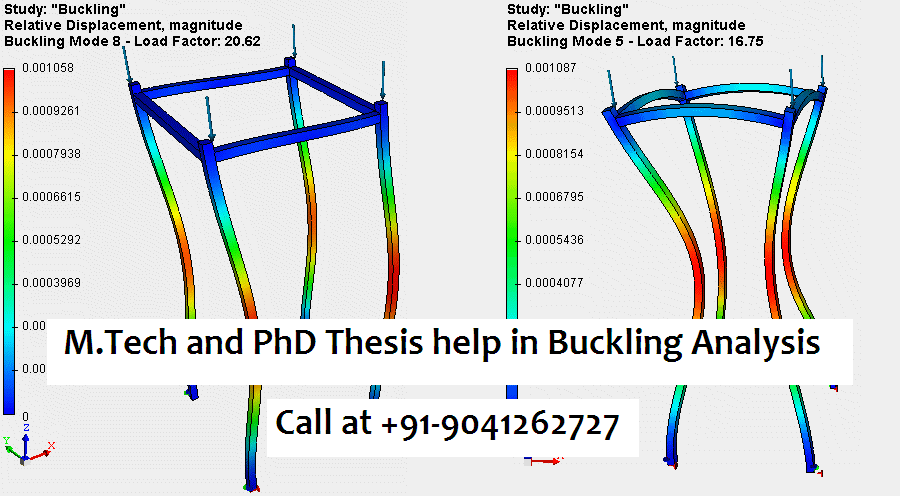 M.Tech and PhD Thesis help in Buckling Analysis