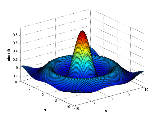 MATLAB TRAINING COURSE MODULE